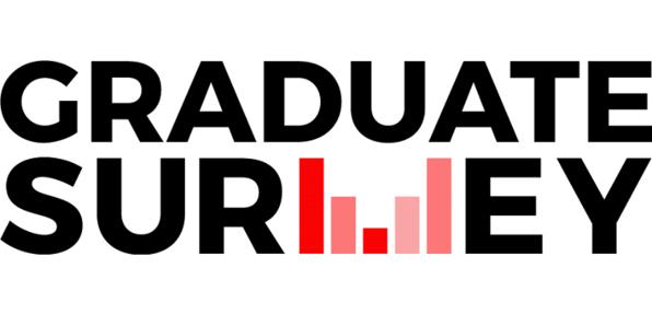 Лидл България с 15-то място в анкетата Graduate Survey 2019